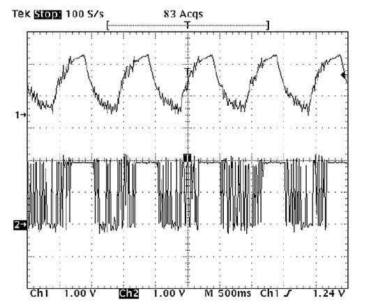 Figura 2: effetto su un segnale a lenta salita del mancato utilizzo di Schmitttrigger.