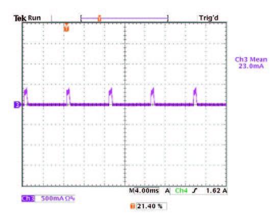 Figura 9: forma d'onda della corrente LED quando il dimmer è impostato sulla resa luminosa minima.