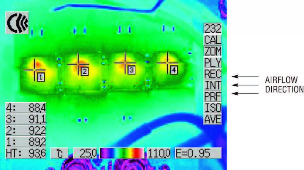 Figura 4: grafico termico di quattro LTM4601 paralleli con flusso d'aria da destra a sinistra a 400 LFM con temperatura ambiente della camera di 50 ºC (da 12 VIN a 1,0 VOUT a 40 A).