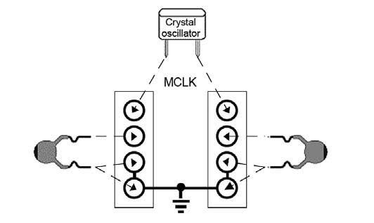 Figura 4: inserimento del cristallo nell'alloggiamento del clock.