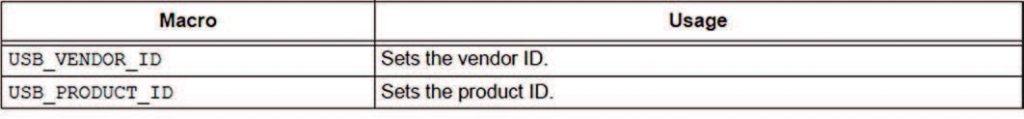 Figura 8: macro USB HID bootloader