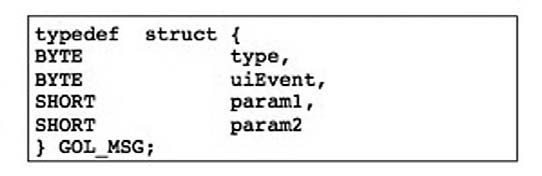 Figura 1: message structure.