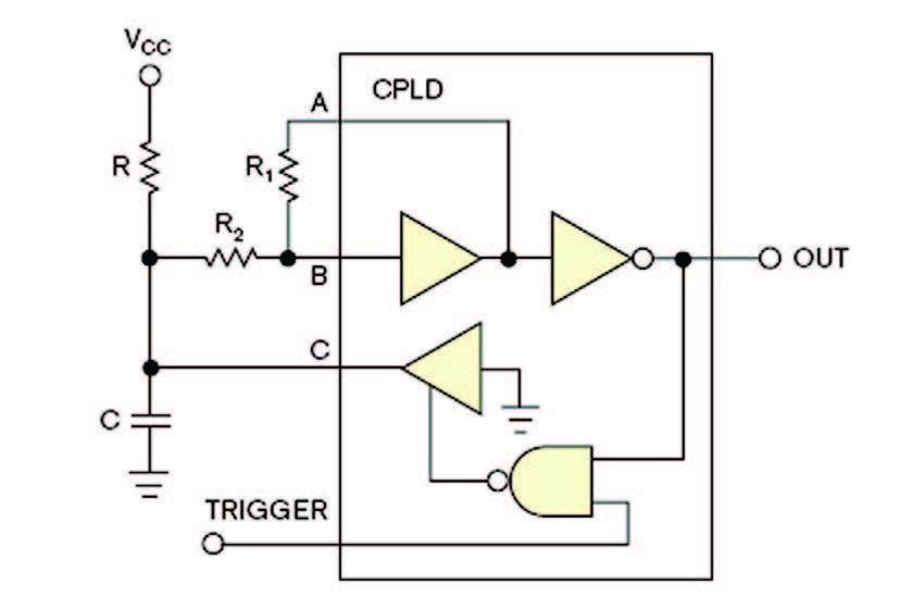 Figura 7: monostabile non retriggerabile con Schmitttrigger.