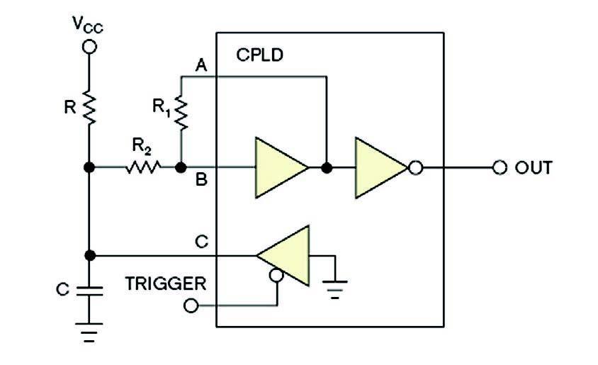 Figura 6: multivibratore monostabile con Schmitt-trigger.