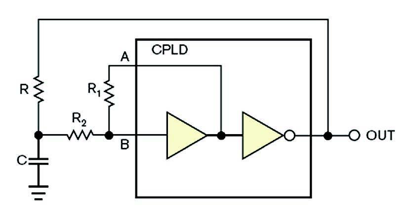 Figura 5: oscillatore RC con Schmitttrigger