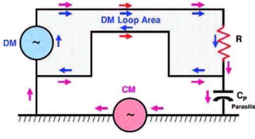Figura 6: percorsi corrente di modo differenziale e di modo comune.