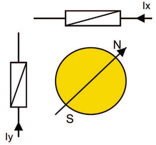 Figura 1: rappresentazione grafica di un motore stepping.