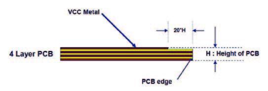 Figura 2: regola 20H.