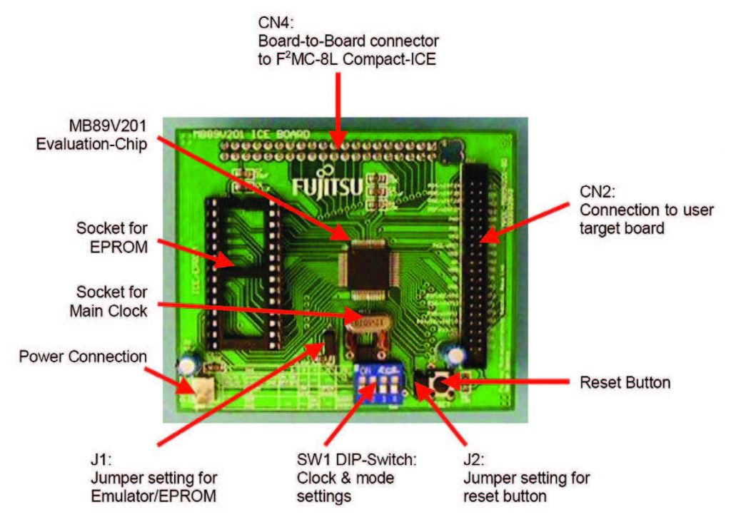 Figura 3: scheda di sviluppo FMPDC-MB89V201-ADPB.