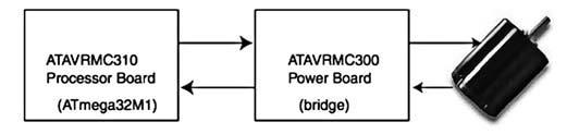 Figura 4: schema hardware generico dell'applicazione..