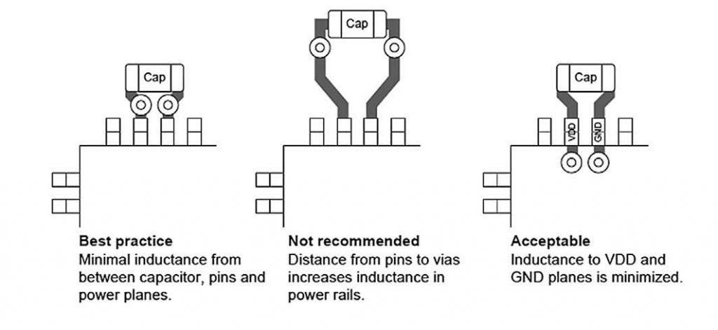 Figura 2: semplici linee guida nel posizionamento dei condensatori di bypass dell'alimentazione.