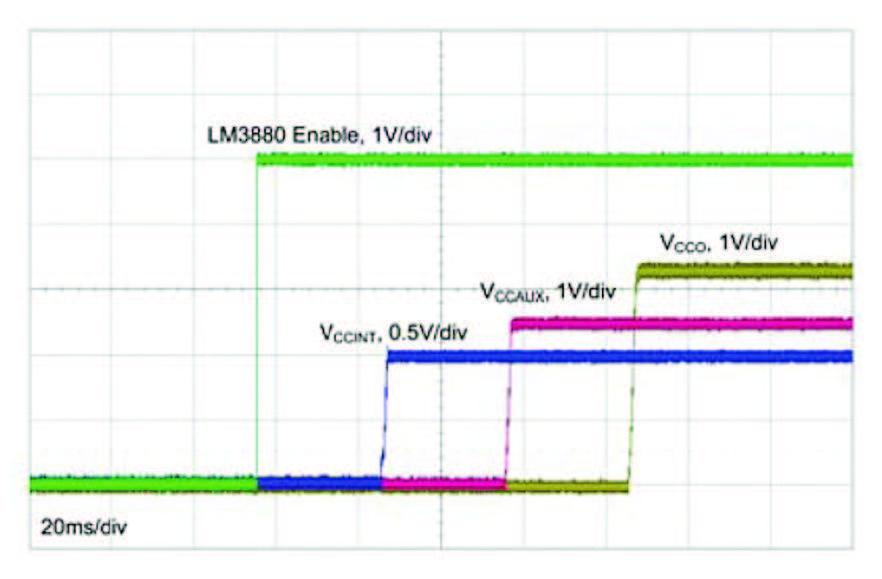 Figura 5: sequenza di startup, Vin = 5 V.
