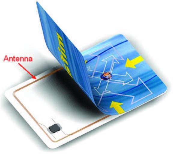 Figura 3: smart card Rfid.