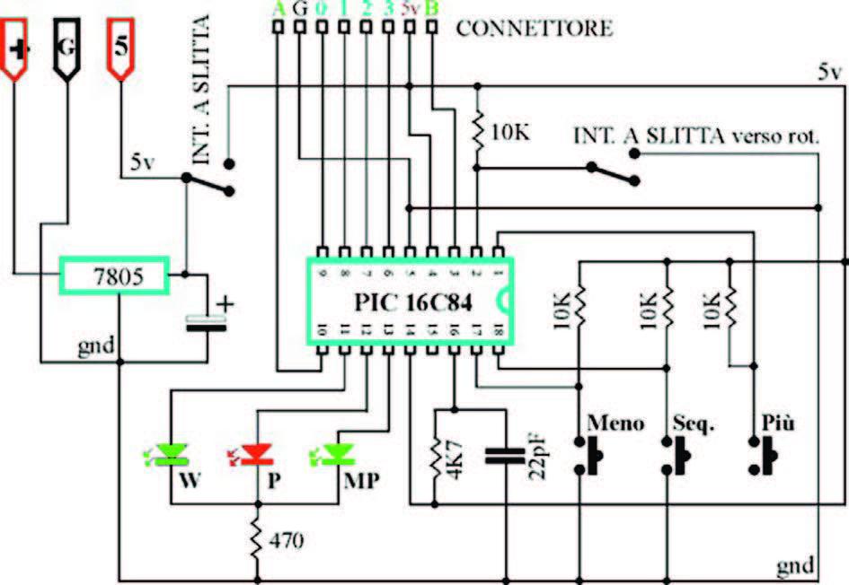 Figura 3: unità di controllo (esempio circuitale).