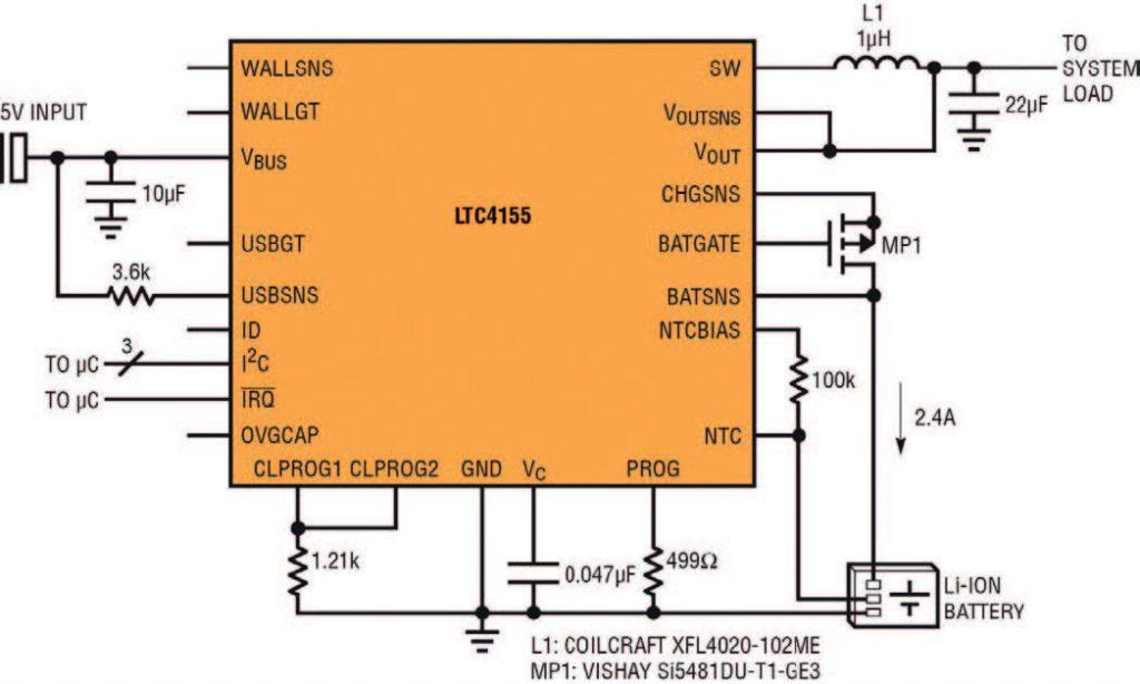 Figura 1. Caricabatteria / sistema di power management compatibile con USB, ad alta potenza, con controllo I2C