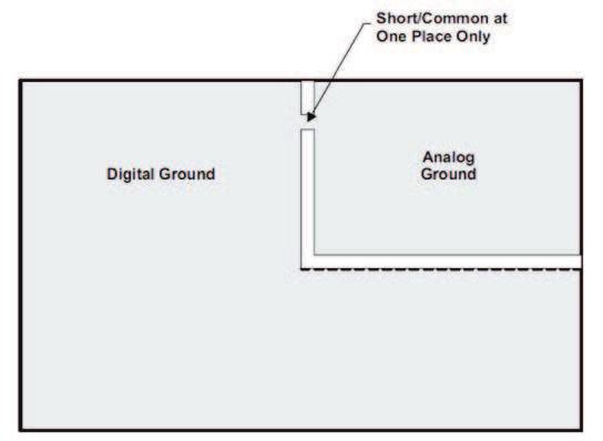 Figura 3. Chiudere massa analogica e digitale in un singolo punto sul PCB nel caso di unica alimentazione (da [1])