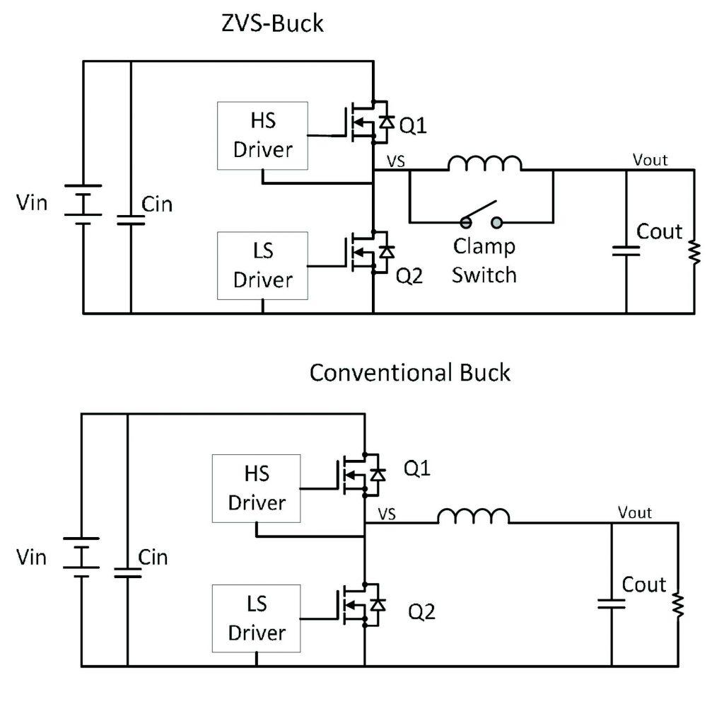 Figura 3: Diagrammi del convertitore ZVS e di uno tradizionale