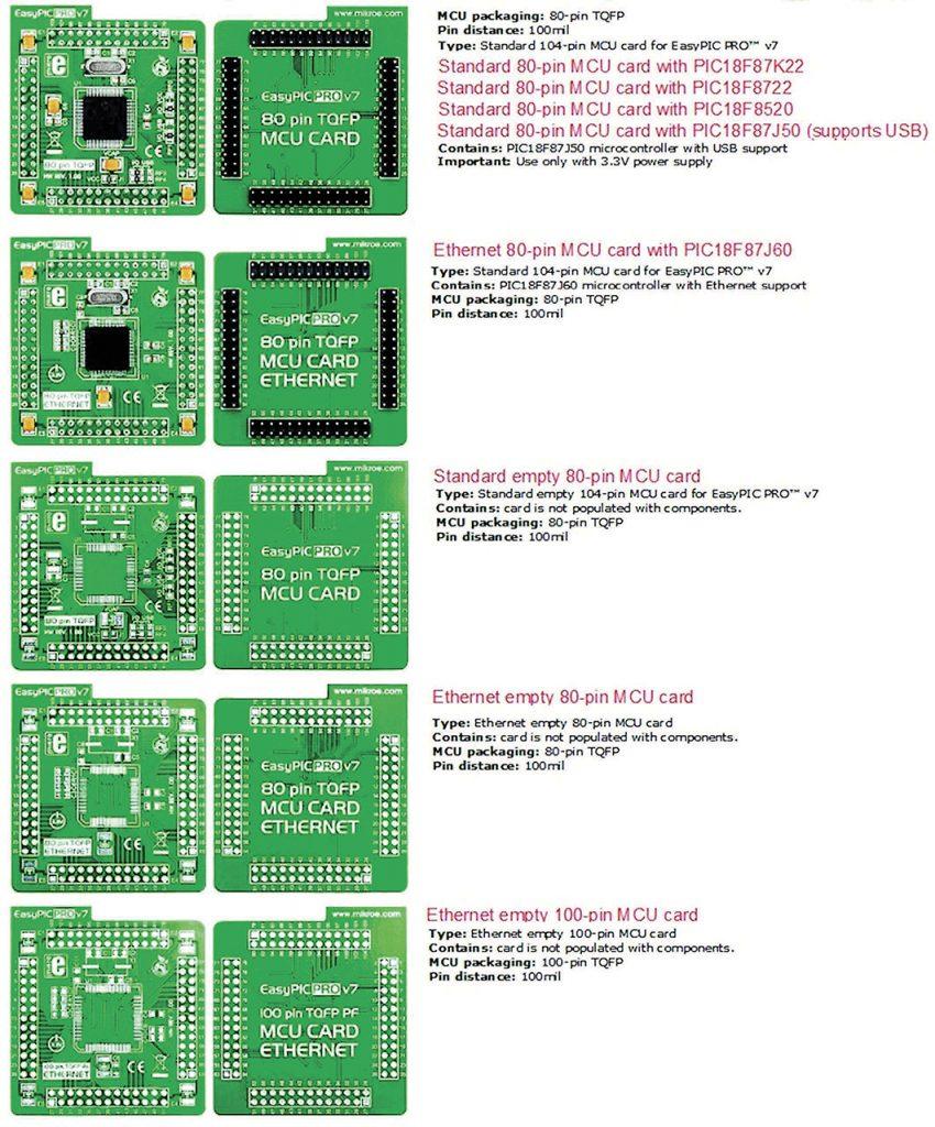 Figura 4-Easy PIC PRO V7 può essere equipaggiata con una delle MCU card a 104 pin con controllore TQFP 80 pin o 100 pin. MCU Card con PIC 18F87K22, PIC 18F8722, PIC 18F8520, PIC 18F875J50 dotato cdi connettività USB oppure PIC 18F87J60 dotato di connettività ethernet sono disponibili già premontate; tutti gli altri controllori PIC compatibili con la board possono essere equipaggiati dall'utente su MCU card Standard 80- pin TQFP, Ethernet 80-pin TQFP oppure Ethernet 100-pin TQFP [1],[4].