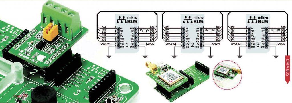 Figura 13-EasyPIC PRO v7 è dotata di tre socket MikroBUS per l'innesto di schede add-on compatibili con lo stesso standard. Il pin out del connettore MikroBUS presenta passo pari a 100 mils. Ciò rende le schede add-on innestabili anche su breadboard [1].