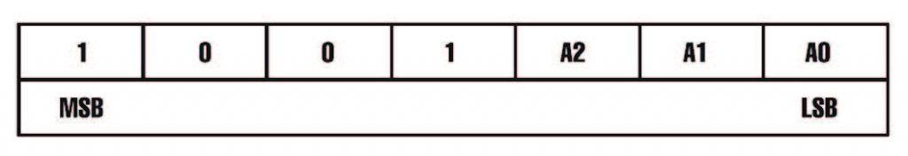 Figura 7: Esempio d'indirizzo di uno slave LM75.