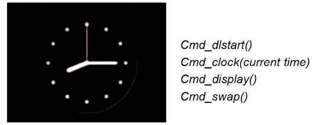Figura 10: Esempio di disegno di un orologio analogico