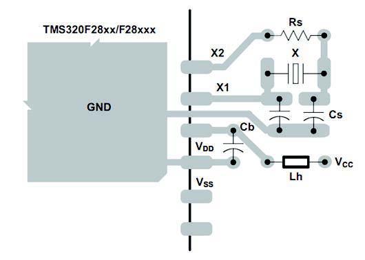 Figura 1. Esmepio di layout del circuito stampato per il piazzamento e lo sbroglio di un cristallo esterno (da [1]