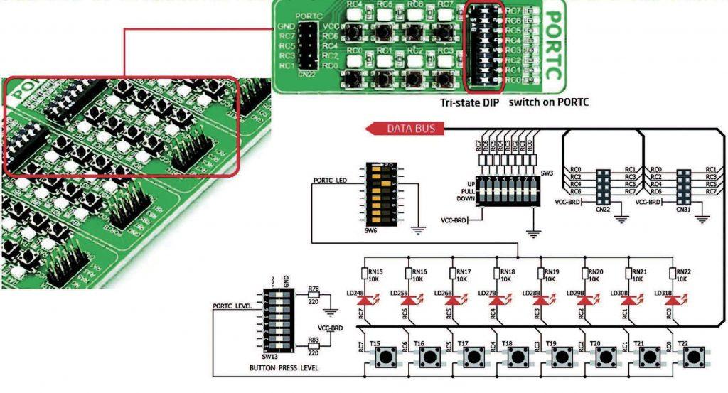 Figura 8-Matrice di Led, pulsanti, connettori di accesso alla porte e relativi dip-witch di configurazione (pull-up/pull-down) [1]