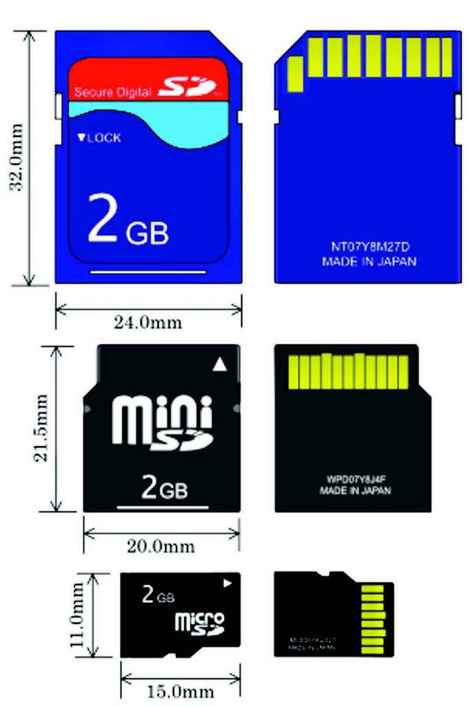 Figura 1 Memoria SD, mini-SD e micro-SD