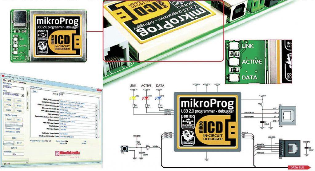 Figura 6-MikroProg (USB 2.0 on-board programmer ed In-Circuit Debugger) e relative interfaccia di programmazione MikroProg Suite for PIC [1], [3]