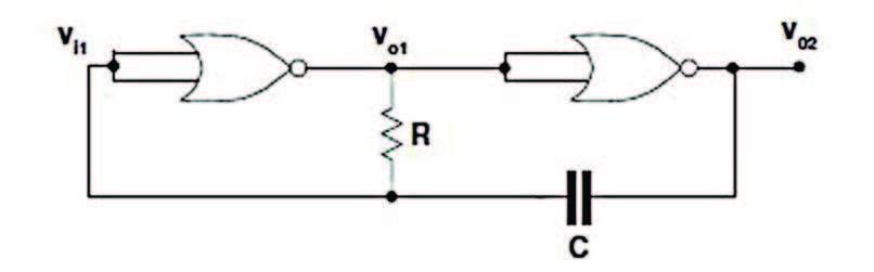 Figura 2: Multivibratori astabili