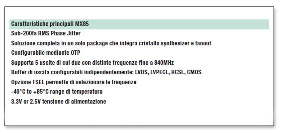 Tabella 1: Panoramica sulle caratteristiche della famiglia Micrel MX85 ClockWorks Fusion