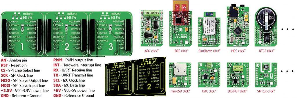 Figura 14-Pin-out del socket MikroBUS e alcune delle schede add-on predisposte con il medesimo pin-out e prodotte da MikroElektronika (attenzione: il connettore maschio deve essere saldato dall'utente dopo l'acquisto) [5].