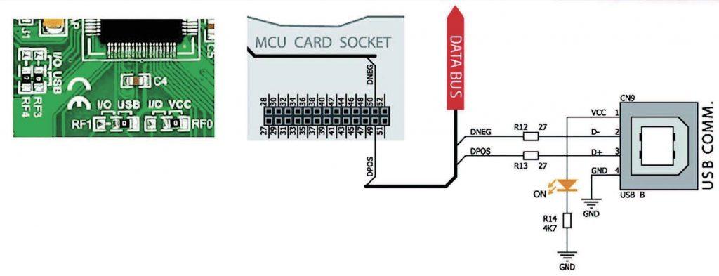 Figura 10-Porta USB e dettagli di interconnessione circuitale connettore-MCU socket (utilizzabile dai PIC della famiglia 18F che integrano la connettività USB) [1]