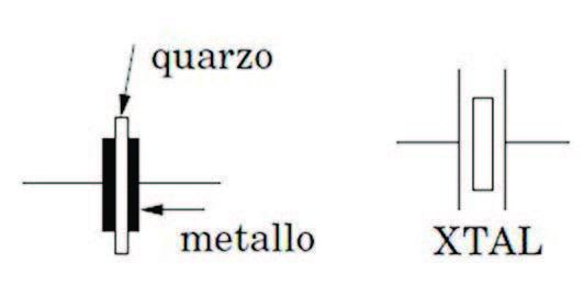 Figura 1: Risonatore a Quarzo