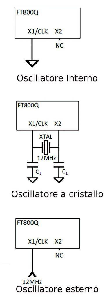 Figura 8: Scelta dell'oscillatore
