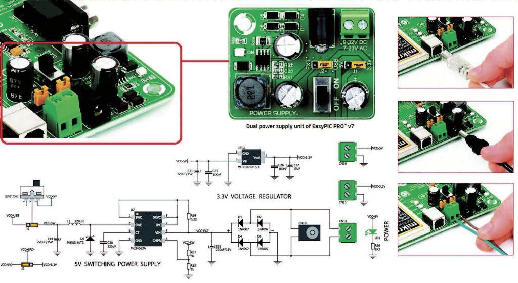 Figura 5-Sezione di alimentazione della scheda EasyPIC PRO v7 (Dual Power Supply) [1]. Sono possibili tre modalità di alimentazione (attraverso cavo USB, attraverso alimentatore esterno, attraverso alimentatore da banco e attestazione a vite) [1]