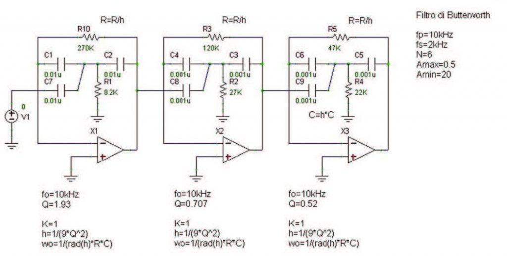 Figura 6: esempio di filtro passa-alto del sesto ordine.