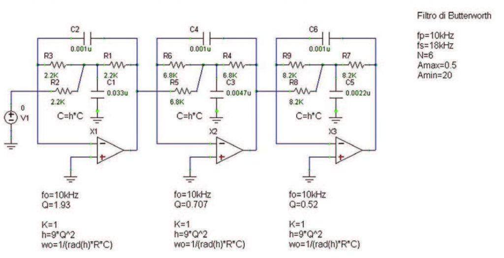 Figura 4: esempio di filtro passa-basso del sesto ordine.