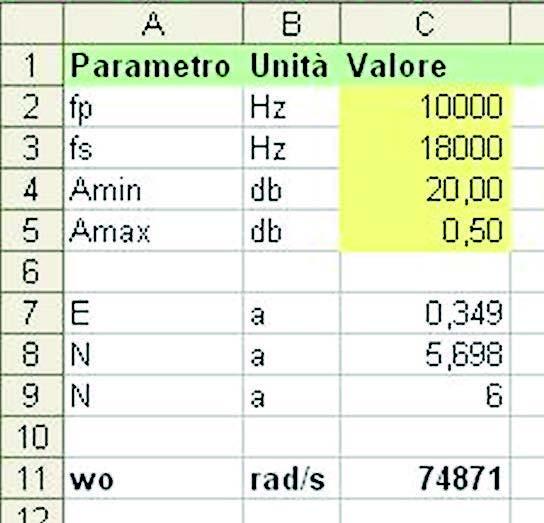 Figura 1: parametri di progetto del software.