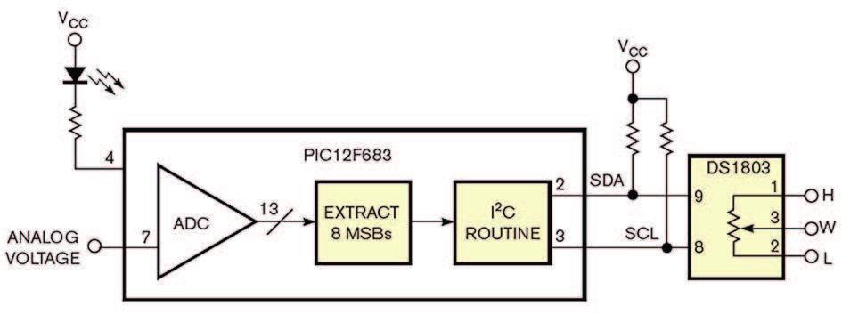 Figura 1: schema del circuito per controllare con una tensione analogica un potenziometro digitale.