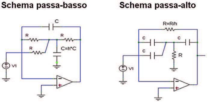 Figura 3: schemi per l'implementazione di un filtro del secondo ordine.