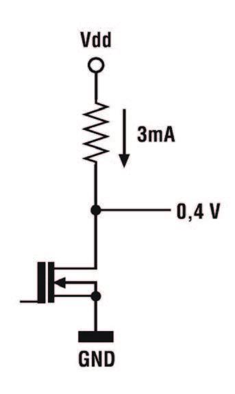 Figura 9: Valore minimo della tensione d'uscita dei driver I2C.