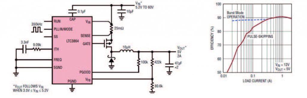 Figura 3. LTC3864 : schema di una applicazione tipica (a sinistra) e andamento della relativa efficienza in funzione della corrente di carico (a destra