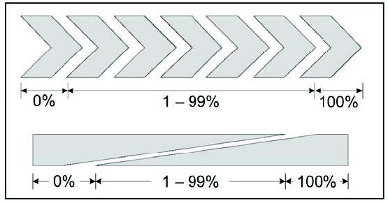 Figura 4: Layout raccomandato per realizzare slider.