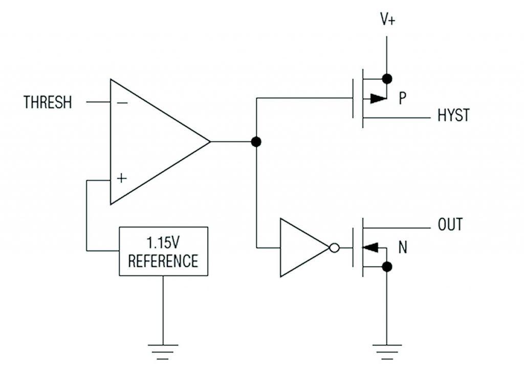 Figura 1: schema a blocchi del MAX8212.