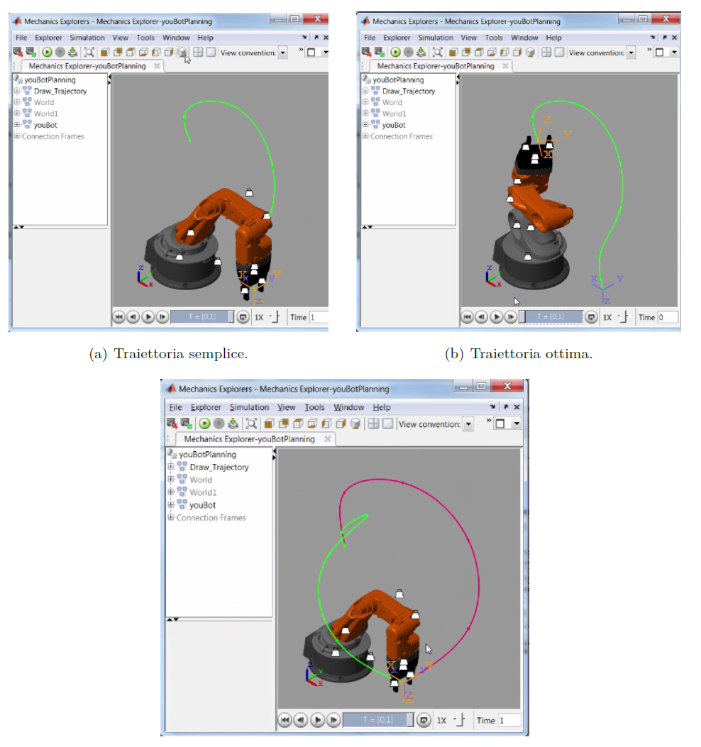 Rappresentazione grafica del robot nel mentre percorre la traiettoria.
