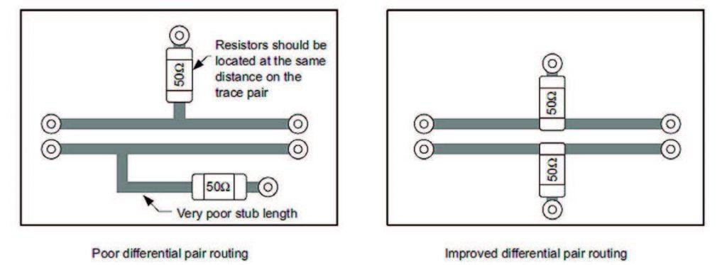 Figura 6: Esempio di layout per segnali differenziali.