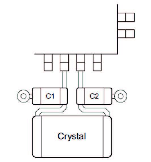 Figura 3: Layout raccomandato per il quarzo.