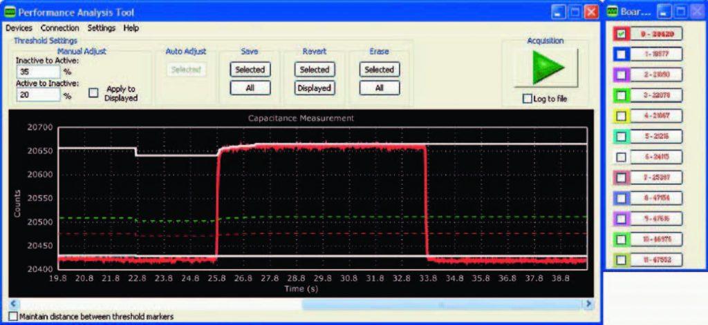 Figura 10: QuickSense Performance Analysis Tool.