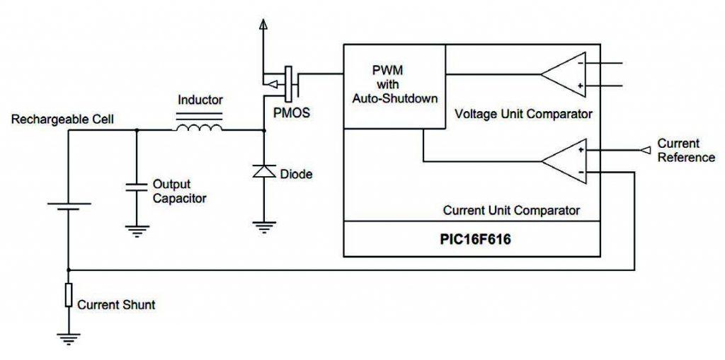 Figura 4: Schema elettrico e connessione della batteria